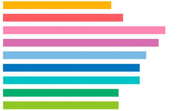 Colors corporatius d'Olot Cultura.